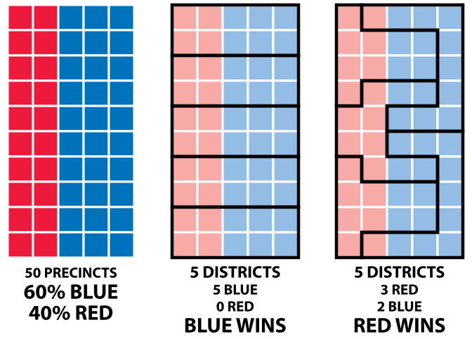 Gerrymandering cartoon